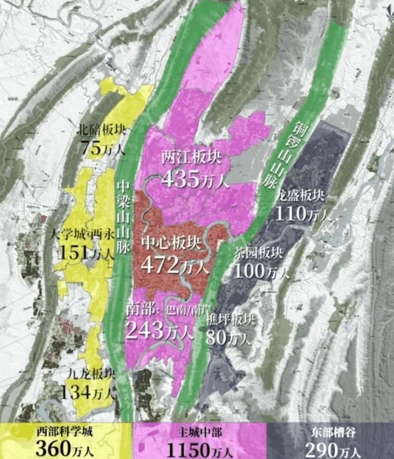 重庆未来人口分布图