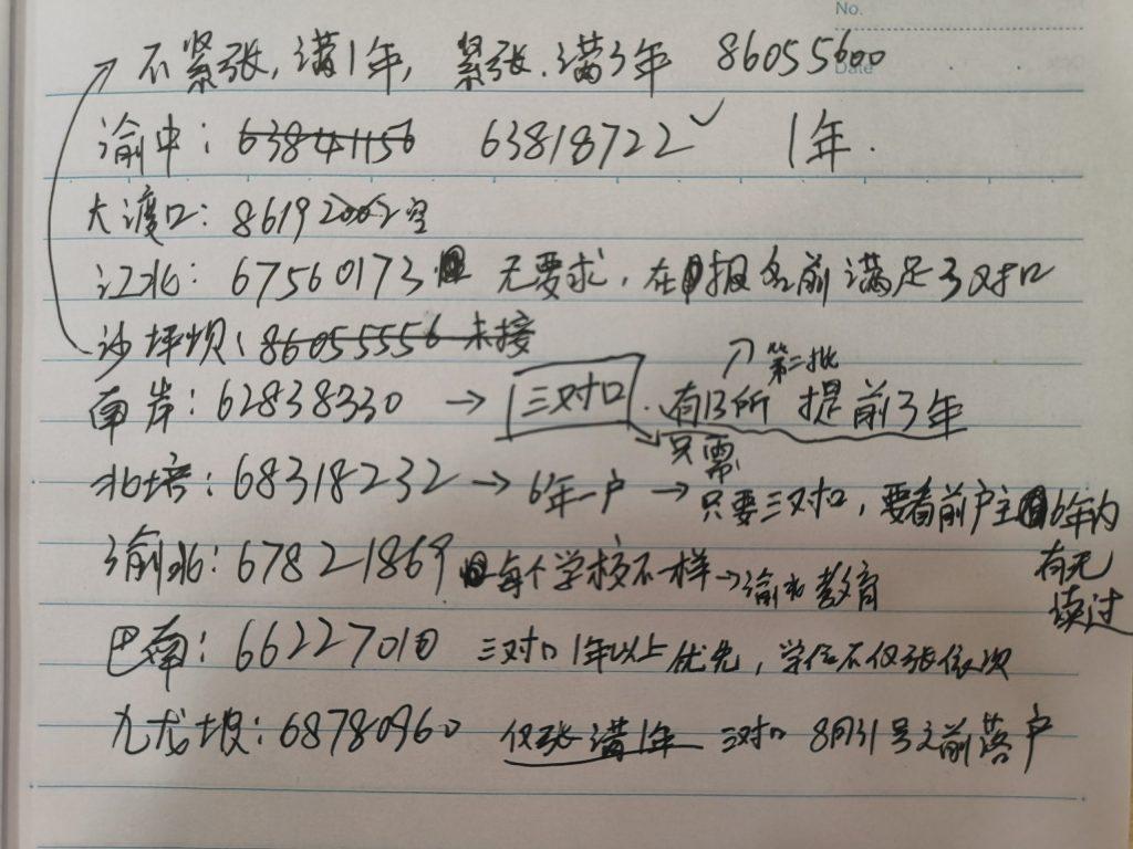 重庆买二手房读书要求