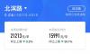 重庆北滨路的房子开始降价了吗?